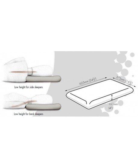 Dentons Comfort Lowline Pillow