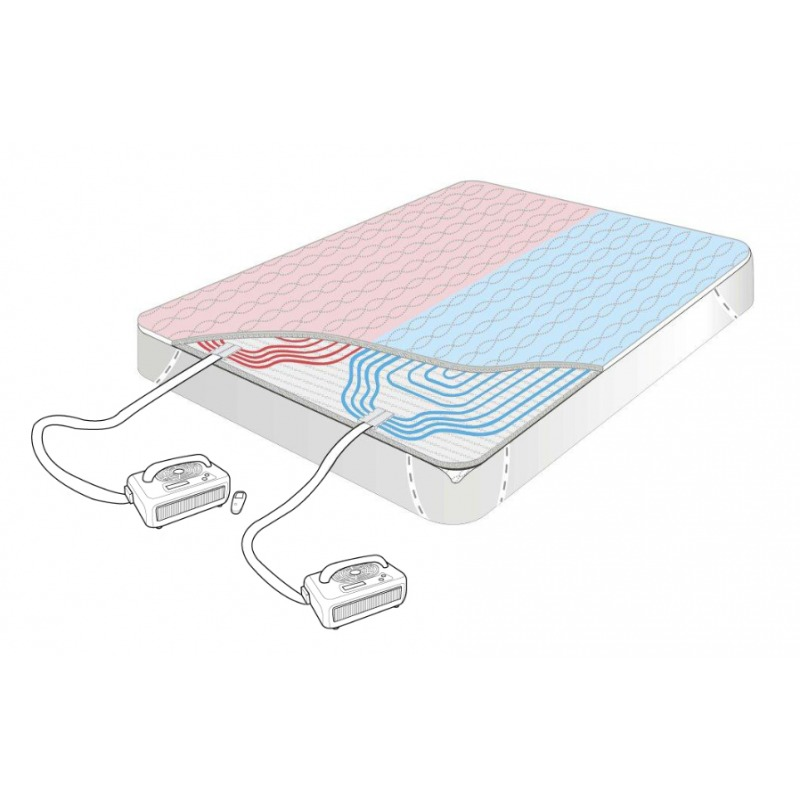 sleep innovations gel memory foam mattress topper home With electric cooling mattress pad