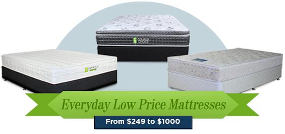 discount mattresses sydney