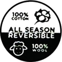 ALL SEASON Reversible Mattress Protector