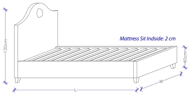 Kids Beds Design - Girls Beds
