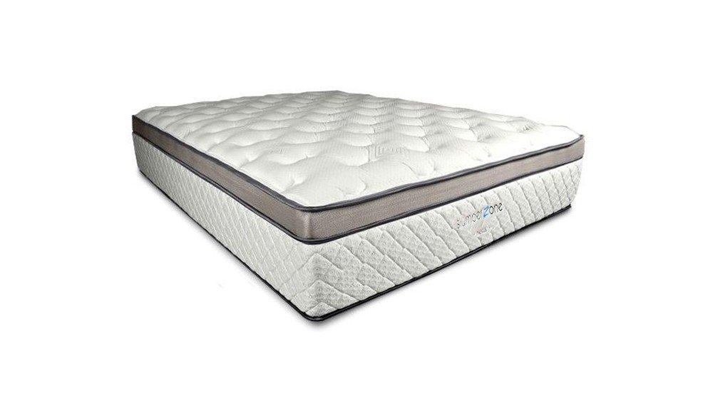 Slumberzone Nexus Soft Mattress