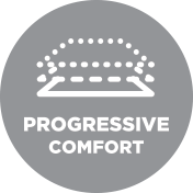 Progresssive HD Comfort