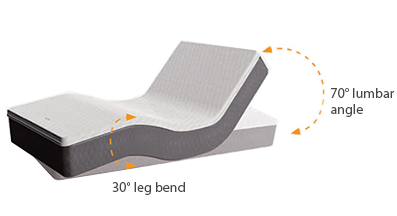 Flexicare Adjustable Mattress Lumbar Support diagram 2
