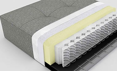 ISTYLE Excess Pocket Spring Mattress for Sofa Bed